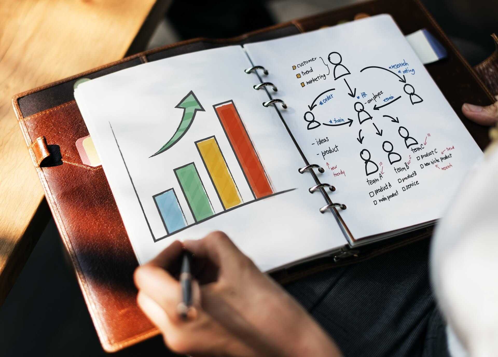 Notizbuch mit einer Planung zur Umsatzsteigerung